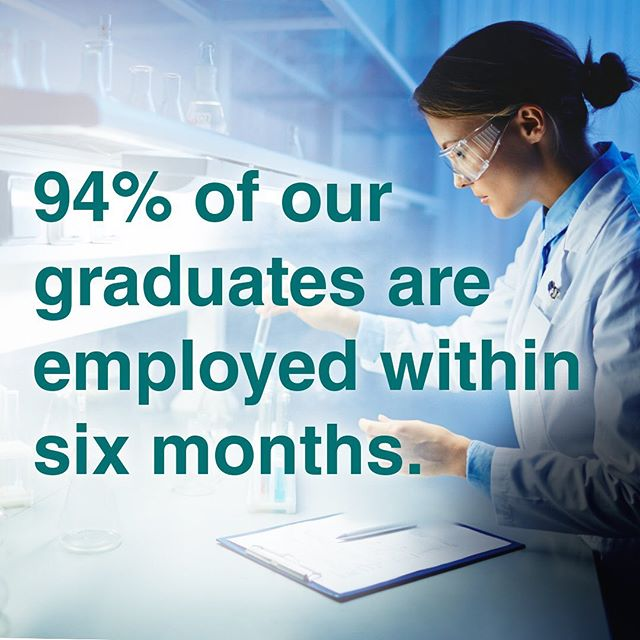 94% of our graduates are employed within six months